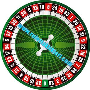 Rulet Renkleri, Rulet Renk Taktiği, Rulette Kırmızı Siyah, Rulette Renk Oynama